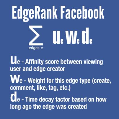 edgerank-feffe-kaufmann-blogg-facebook-