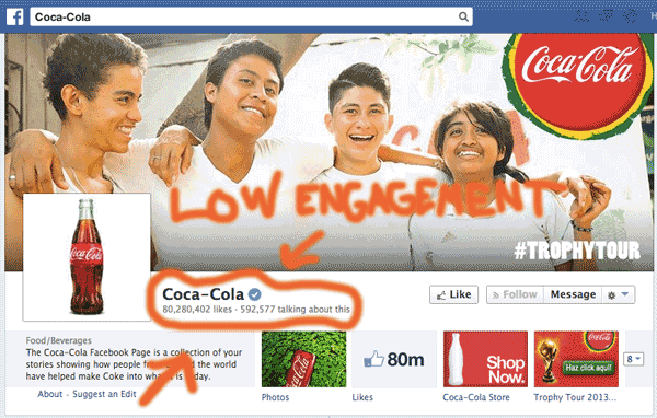 coca-cola-social-media-facebook-feffe-kaufmann-blog-engagement-rate