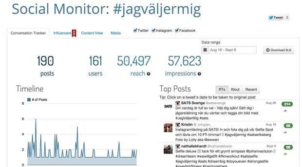 keyhole_feffe_kaufmann_sats_#jagväljermig_influencer_marketing