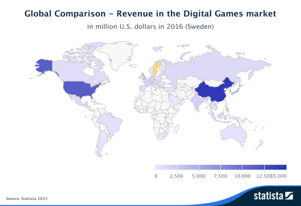 Statista-Outlook-Global-Comparison---Revenue-in-the-Digital-Games-market-Sweden